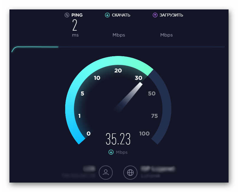 спидометр speed test