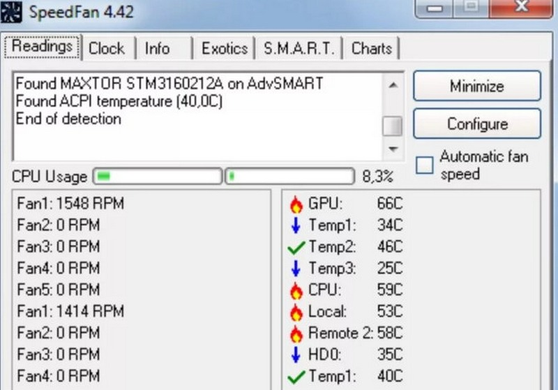 speedfan температура процессора